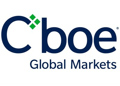 (PRNewsfoto/Cboe Global Markets, Inc.)