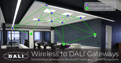 Wireless to DALI® Gateways allow existing DALI wired products to be used in either Bluetooth® mesh or Zigbee® wireless ecosystems.