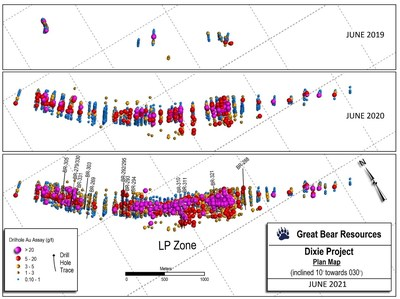 Figure 3: Map of drill progress at the LP Fault since its discovery in May 2019. Lower image contains results from 318 drill holes. (CNW Group/Great Bear Resources Ltd.)