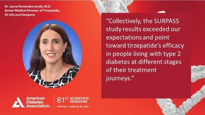 Laura Fernández Landó, M.D., Senior Medical Director of tirzepatide for type 2 diabetes at Eli Lilly and Company.