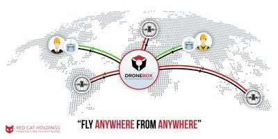 Fly Anywhere From Anywhere