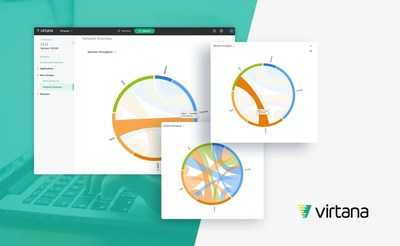 Virtana Migrate Delivers 3x faster cloud migration to AWS