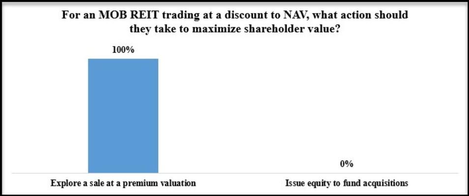 Independent, Third-Party Survey Results (PRNewsfoto/Elliott Investment Management L.P.)