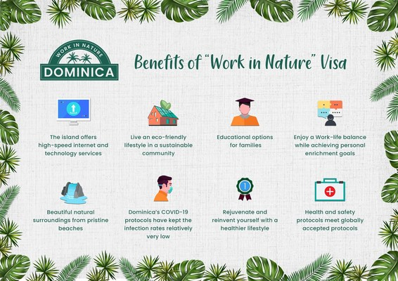 Dominica's Work in Nature visa offers a wide range of benefits, including a healthy work-life balance in a nation that has globally accepted health and safety protocols.