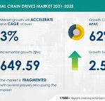 USD 649.59 Mn growth in Industrial Chain Drives Market   Driven by Growing End-user Investments in APAC   Technavio
